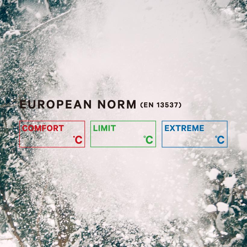 EUROPEAN NORM